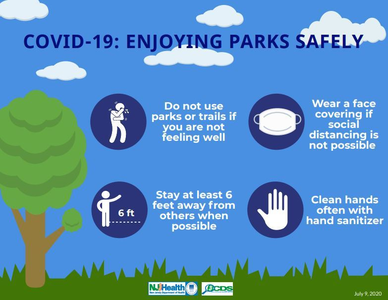 park safety COVID
