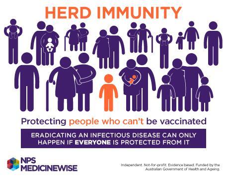Immunization Program Burlington County Nj Official Website
